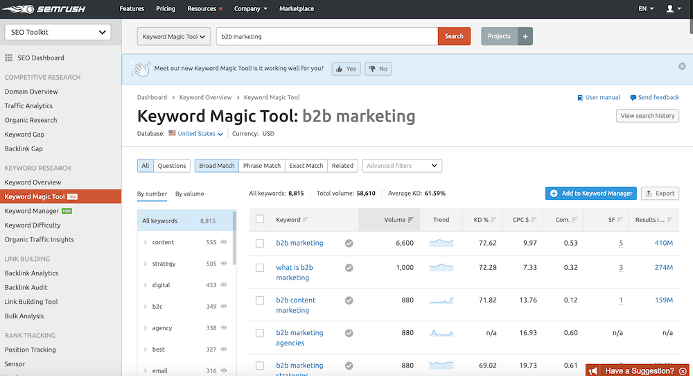 B2B Marketing Keyword Research